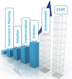 EMR Development