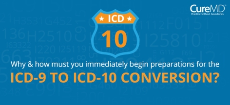 CureMD ICD-9 Into ICD-10